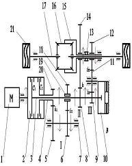 电动汽车用带倒档和驻车锁止机构的双离合自动变速器
