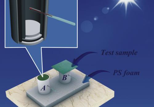 一种多功能型光选择性透过薄膜
